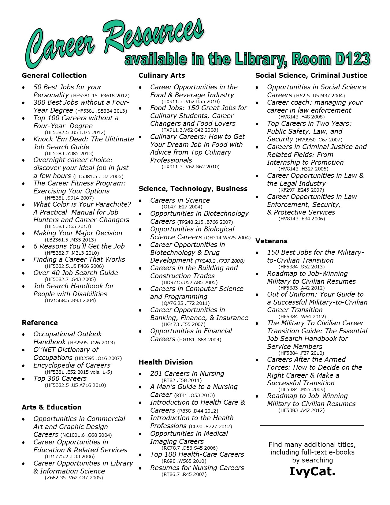 List of career resources available in the library, room D123