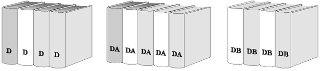 An illustration showing three groups of books. The first groups all have the letter D on the spine. The second group have the letters DA on the spine. The third group have the letters DB on the spine.
