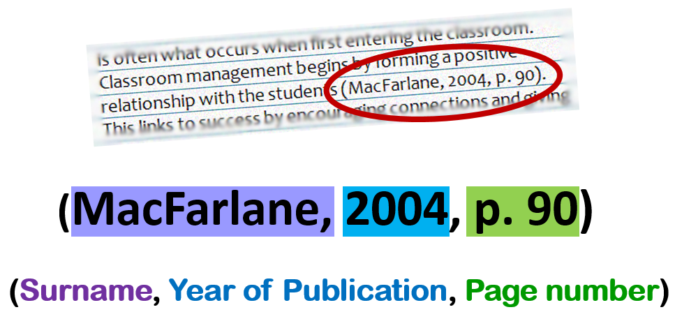 Apa referencing horticulture libguides at wintec apa referencing parts ccuart Images