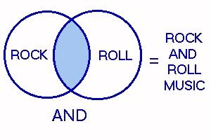 Intersection venn diagram of rock and roll music