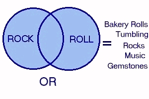 Union venn diagram of rock and roll music