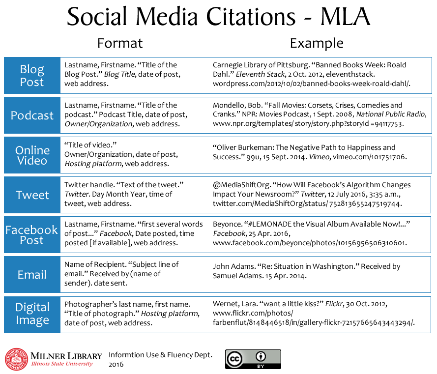 MLA - Citing Sources - Guides at Milner Library, Illinois State ...
