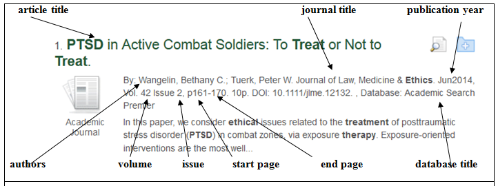 diagram of an article citation