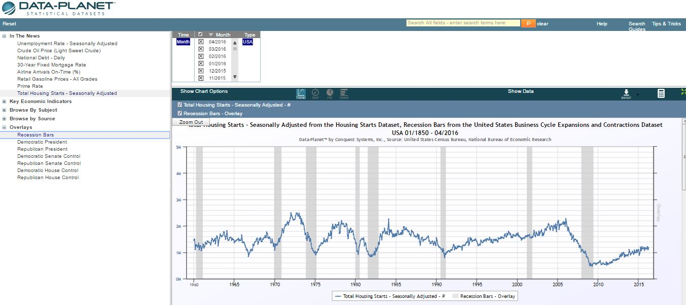 Using Recession Bars in Data Planet Statistical Datasets - Recession