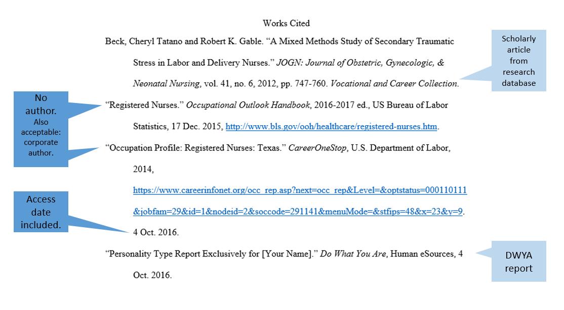 career essay outline co career essay outline