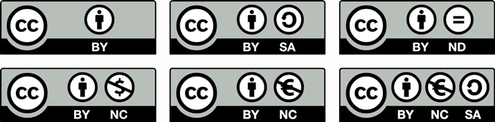 CC license buttons