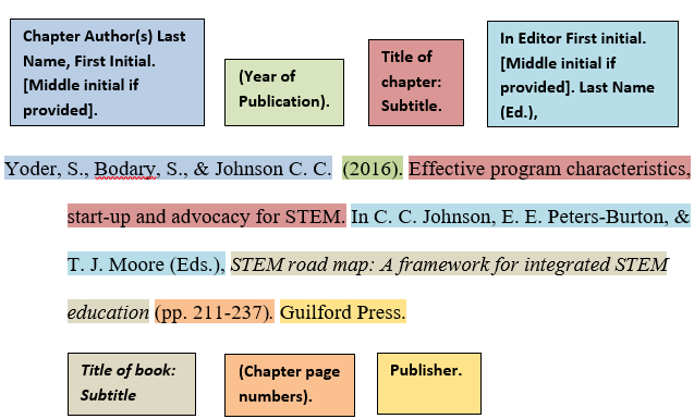 Booksebooks apa style citation examples research guides at chapter in print book ccuart Choice Image