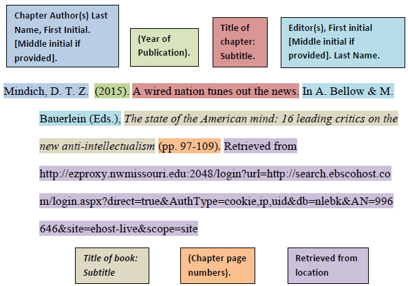 Booksebooks Apa Style Citation Examples Research Guides At