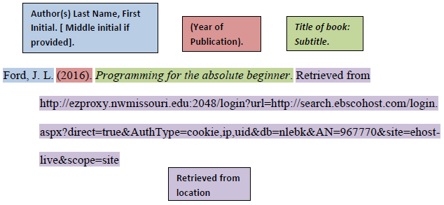 books/ebooks - apa style citation examples - research guides at