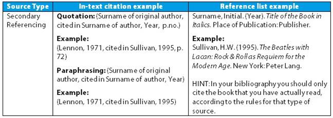 Q how do i cite in the apa referencing style answers secondary referencing in apa ccuart Images
