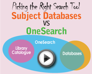 Picking the Right Search Tool -- Subject Databases Vs OneSearch [1:42]