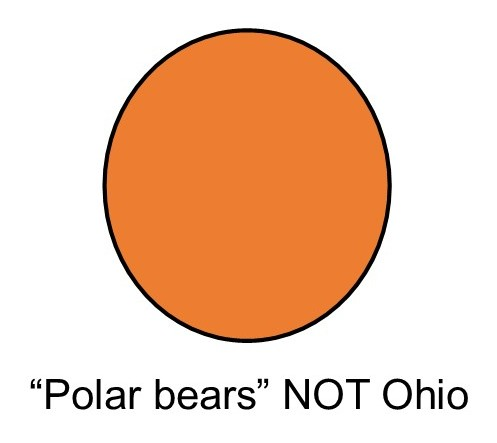 "Image of one circle with the words ""Polar bears"" NOT ""Ohio Northern"""