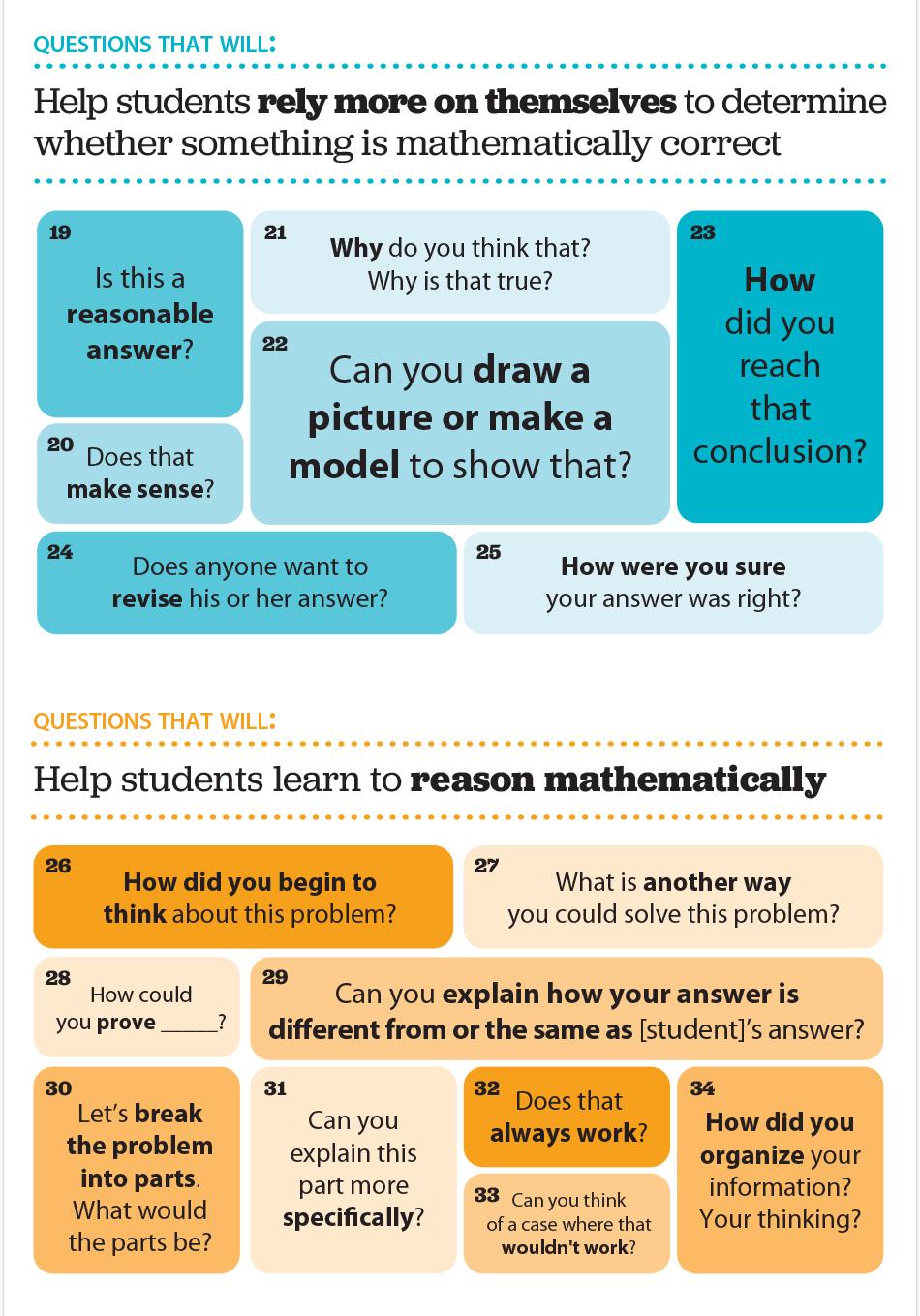 Math - STEAM - LibGuides at Canadian International School Singapore