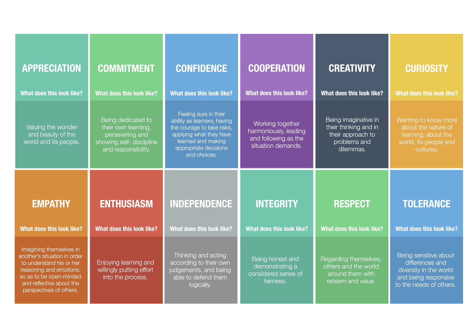 attitudes definitions of attitude Some attitudes are learned, likely from parents the influence of a respected  person can be a powerful and long lasting attitude influencer a marketer of a  new.
