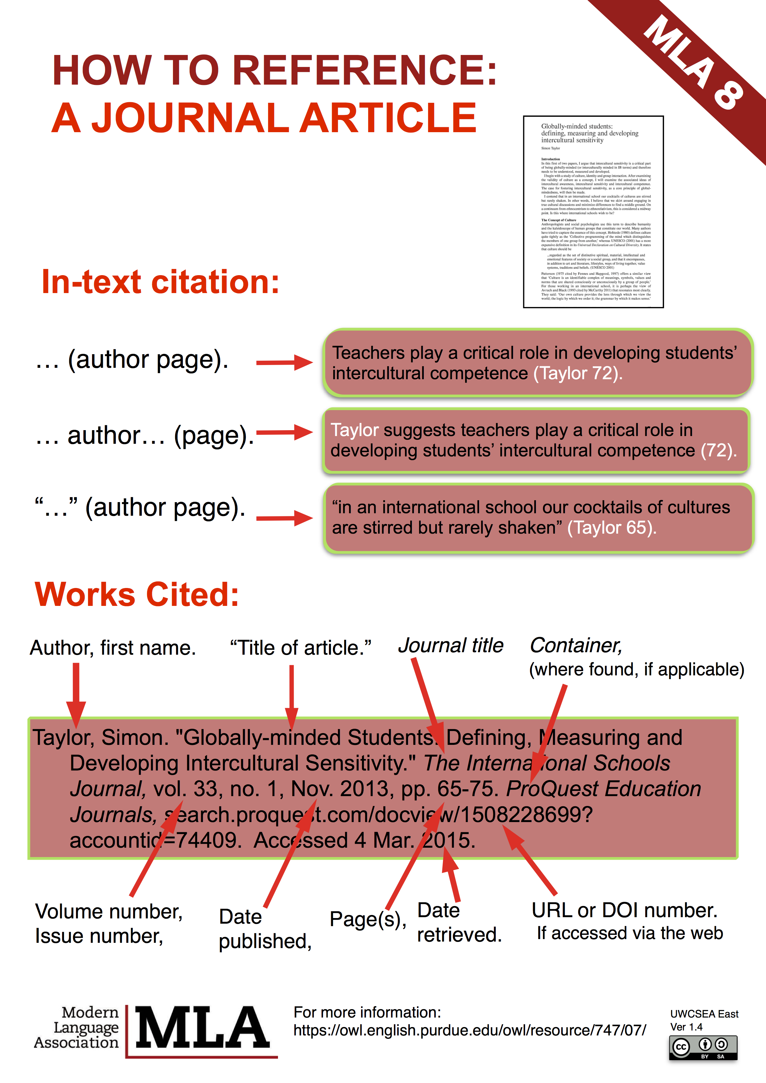 Mla8 Journal Article How To Cite
