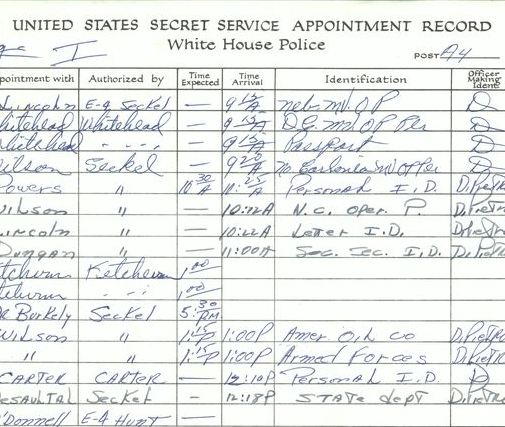 Archival Holdings John F Kennedy Presidential Meetings