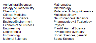 Learn the Basics - Essential Science Indicators - LibGuides at