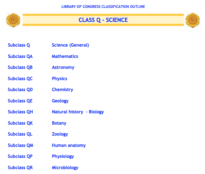Class Q - Science - Classification Outline
