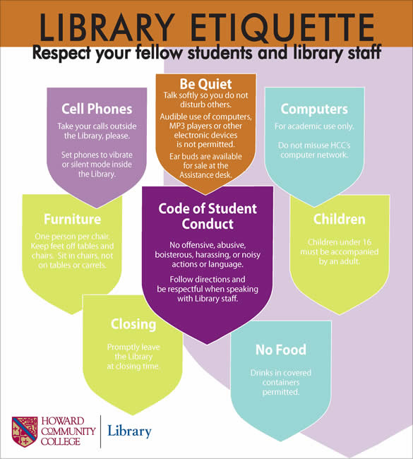Graphic display of Library Etiquette information