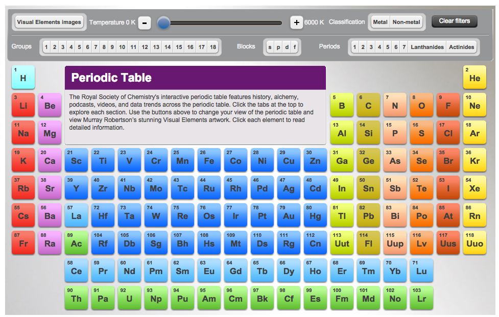 Periodic table ib chemistry polymers libguides at united world the royal society of chemists interactive periodic table urtaz Images