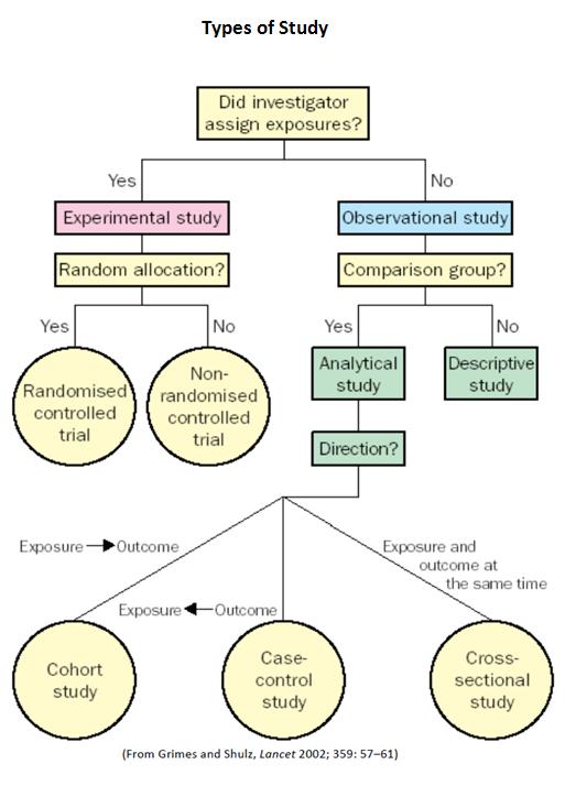 Advantages & Disadvantages of Qualitative & Quantitative Research