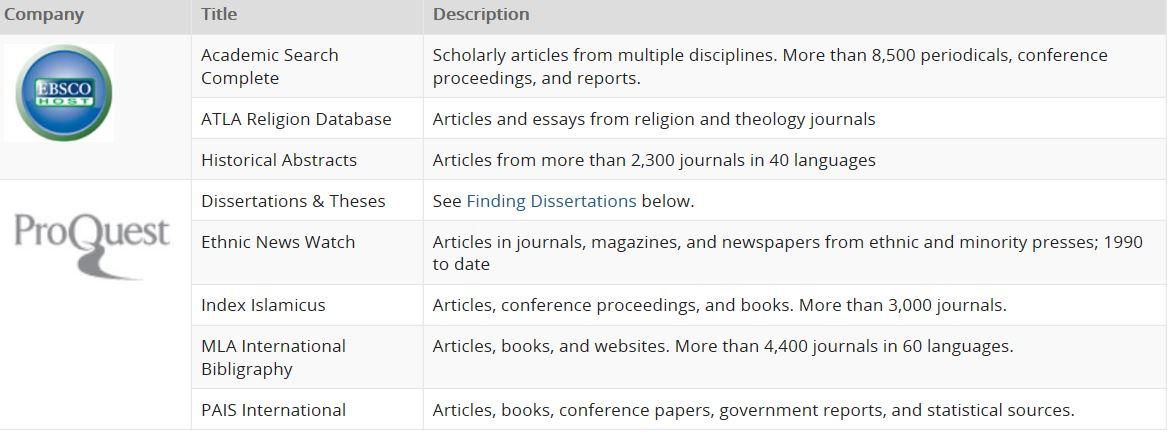EBSCO & ProQuest databases