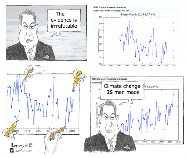 Climate Change is Man Made Up (4.26.15)