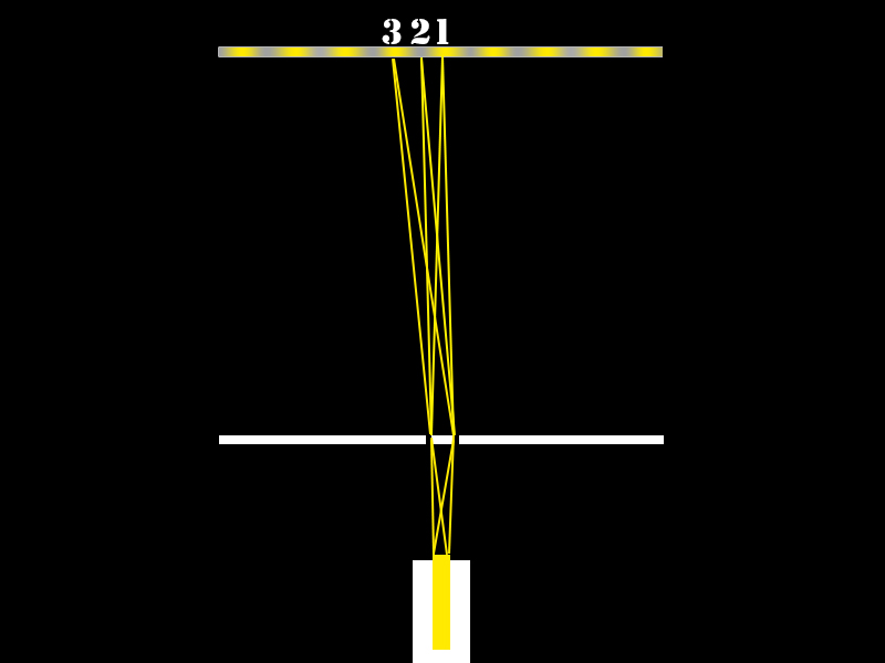 double slit