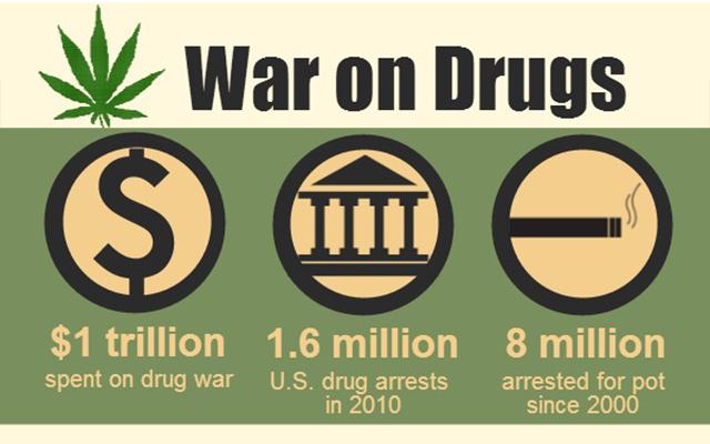 Jeff Sessions Believes Violence Follows Marijuana Sales Because of Unpaid Debt