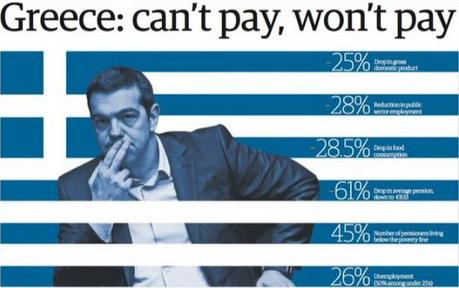As Goes Greece . . .
