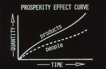 prosperity-curve