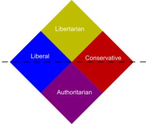 Special Nolan Chart