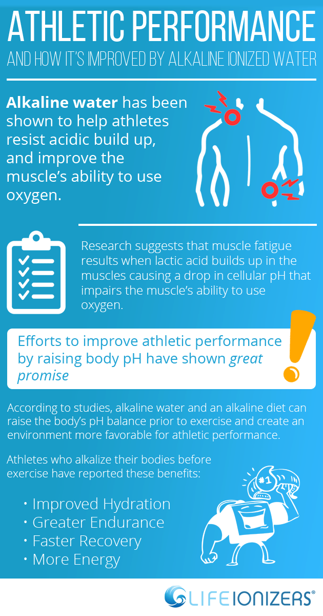 Athletic Performance & Alkaline Water