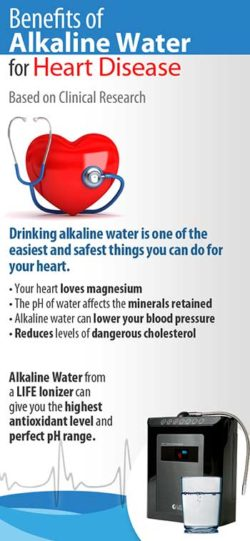 Drinking Alkaline Water Benefits Heart Health