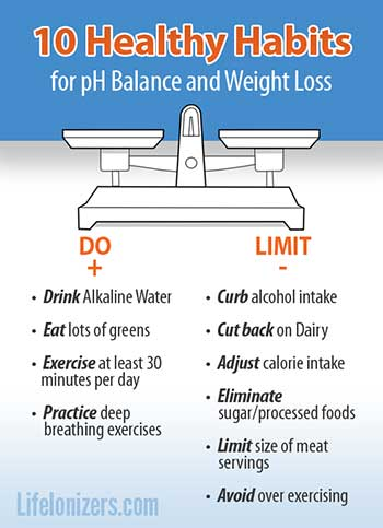 10 Ways to Lose Weight with a pH Balanced Diet