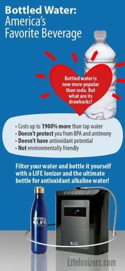 Bottled Water More Expensive Than Gas