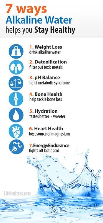 7 Ways Alkaline Water Helps You Stay Healthy
