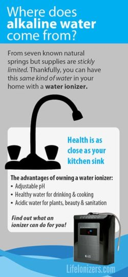 Alkaline Water: Found 7 Places on Earth and Now in Your Kitchen