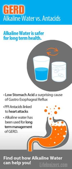 Banner Showing the Benefits of Alkaline Water Compared to Antacids for GERD