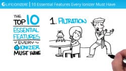 10 Essential Features Every Ionizer Must Have
