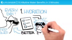 10 Alkaline Ionized Water Benefits in 3 Minutes