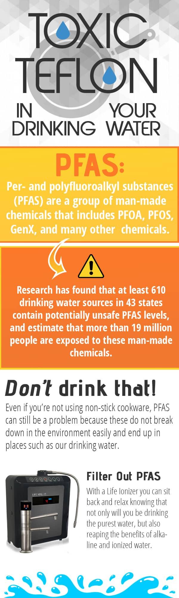 Toxic Teflon Article Infographic