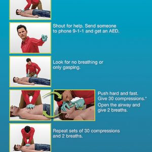 first aid for dummies pdf