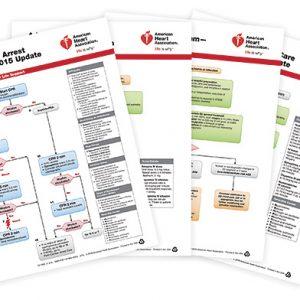 15-1008 ACLS Emergency Crash Cart Cards