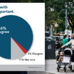 More than a few evangelicals have Jewish friends and family