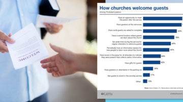 Greeters and Gifts: How Churches Welcome Guests