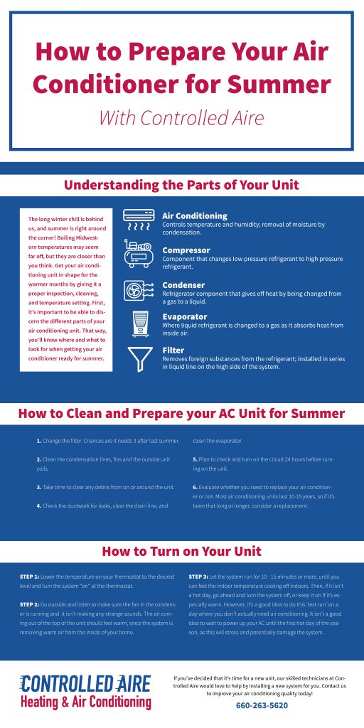 prepare summer air conditioning