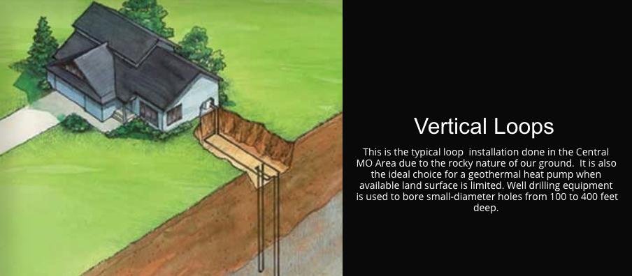 vertical-loops