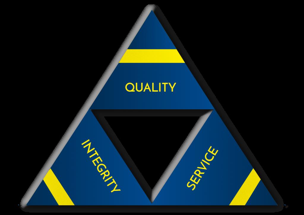 triad triangle qis shadow