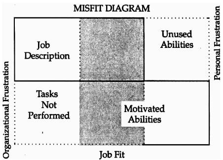 misfit.jpg
